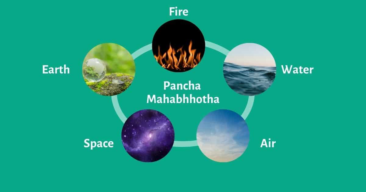 Five Great Elements of Ayurveda
